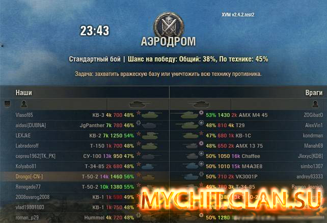 Оленеметр для World Of Tanks 0.8.4, 0.8.5, 0.8.6, 0.8.7, 0.8.8, 0.8.9, 0.9