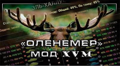 Мод пользомер (оленемер) XVM Lite + XVM Stat для WOT 0.8.6