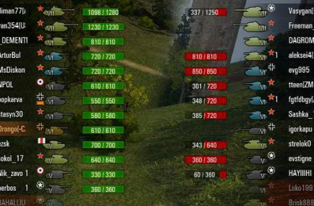 HP Моды для world of tanks 0.8.7 от джова
